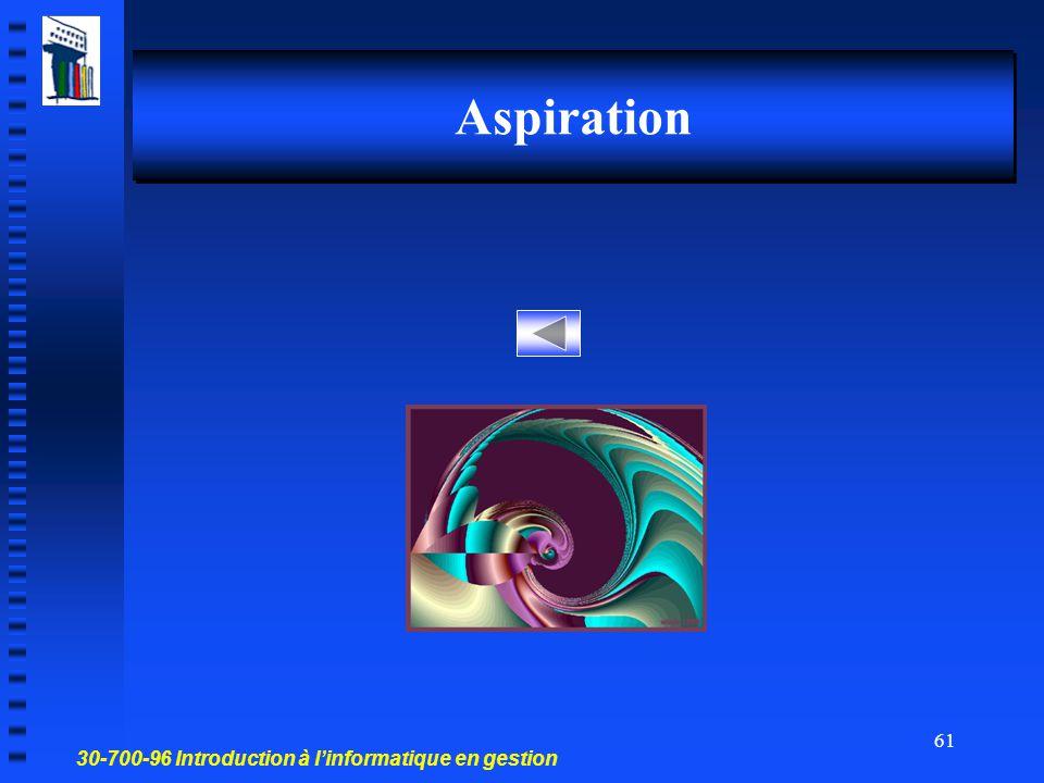 30-700-96 Introduction à l'informatique en gestion 60 Appareil photo
