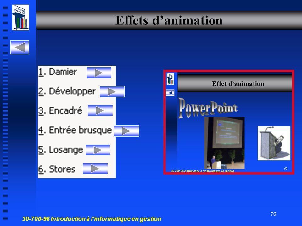30-700-96 Introduction à l'informatique en gestion 69 Laser