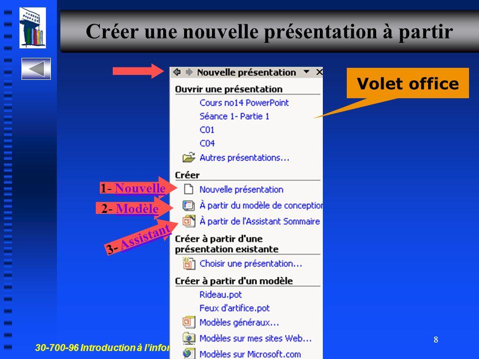 30-700-96 Introduction à l'informatique en gestion 7 Démarrer PowerPoint Volet office