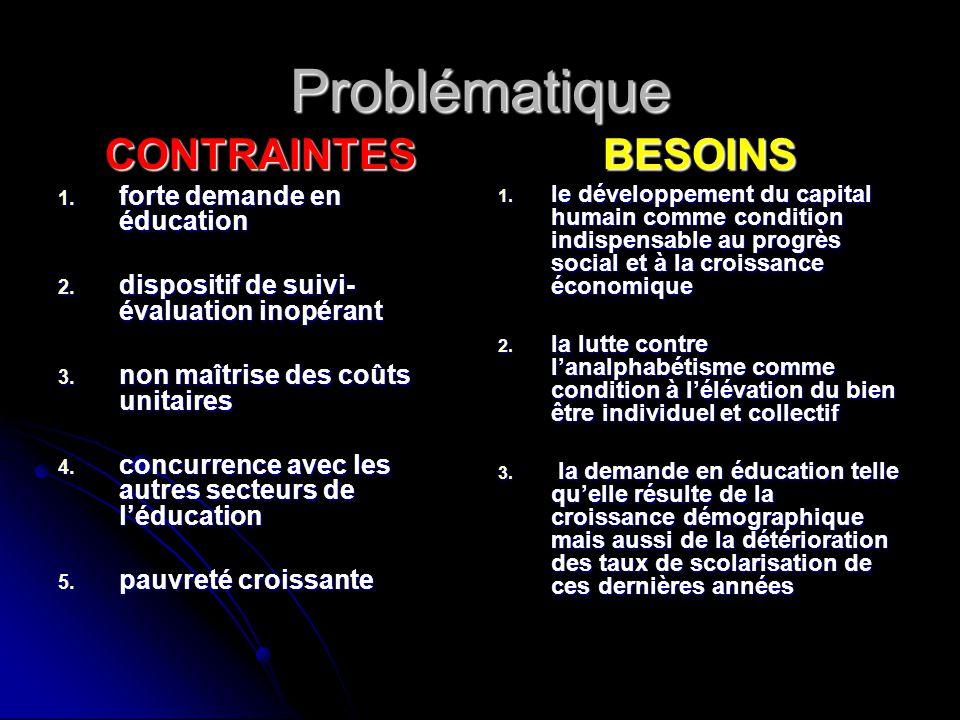 Problématique CONTRAINTES 1. forte demande en éducation 2. dispositif de suivi- évaluation inopérant 3. non maîtrise des coûts unitaires 4. concurrenc
