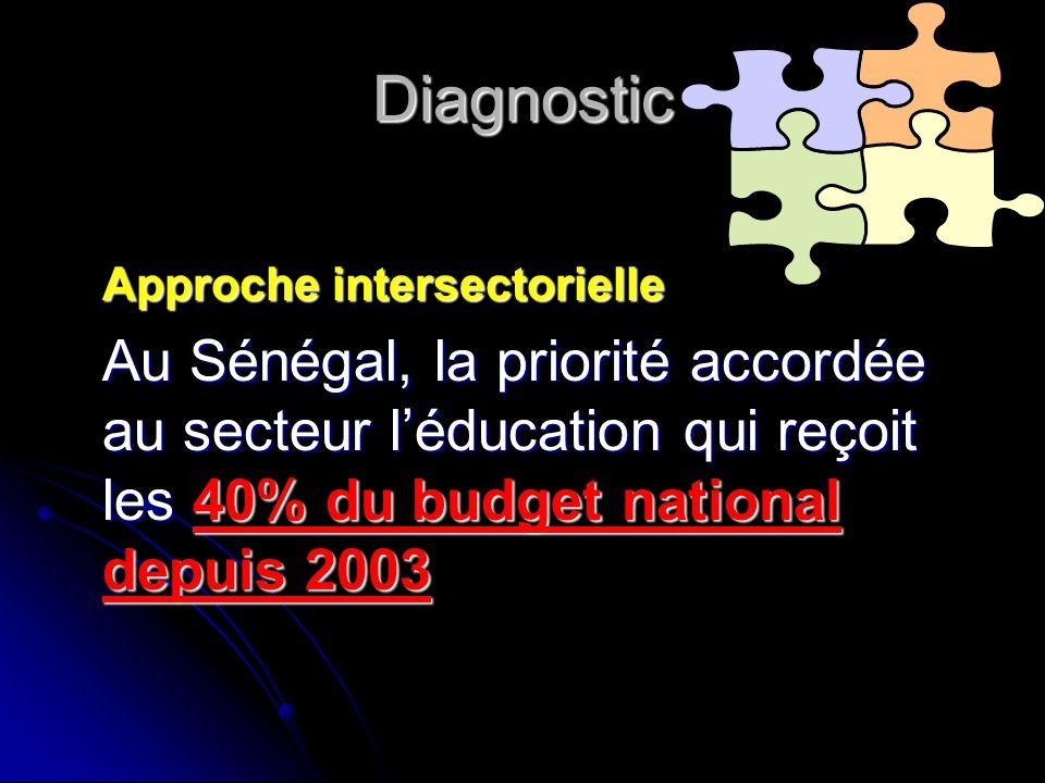 Diagnostic Approche intersectorielle Au Sénégal, la priorité accordée au secteur l'éducation qui reçoit les 40% du budget national depuis 2003