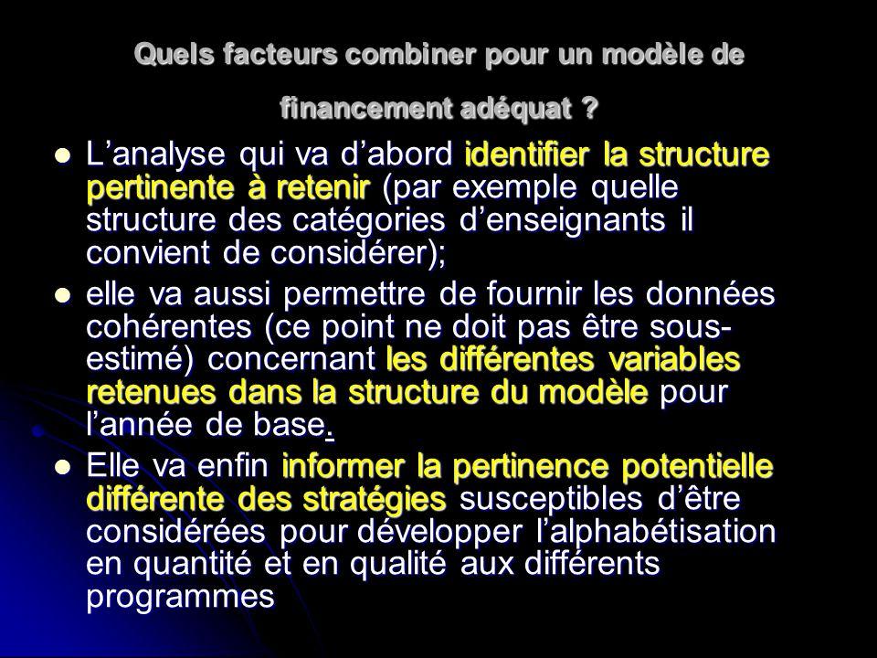 Quels facteurs combiner pour un modèle de financement adéquat ? L'analyse qui va d'abord identifier la structure pertinente à retenir (par exemple que