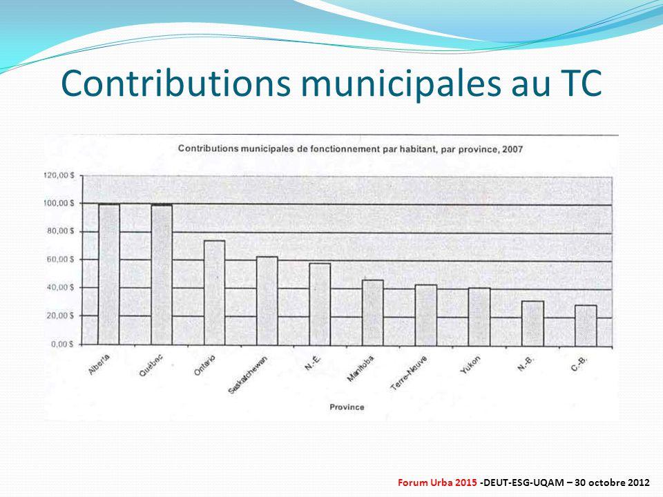 Contributions municipales au TC Forum Urba 2015 -DEUT-ESG-UQAM – 30 octobre 2012