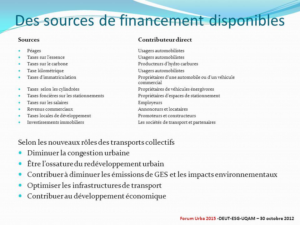 Des sources de financement disponibles SourcesContributeur direct PéagesUsagers automobilistes Taxes sur l'essenceUsagers automobilistes Taxes sur le