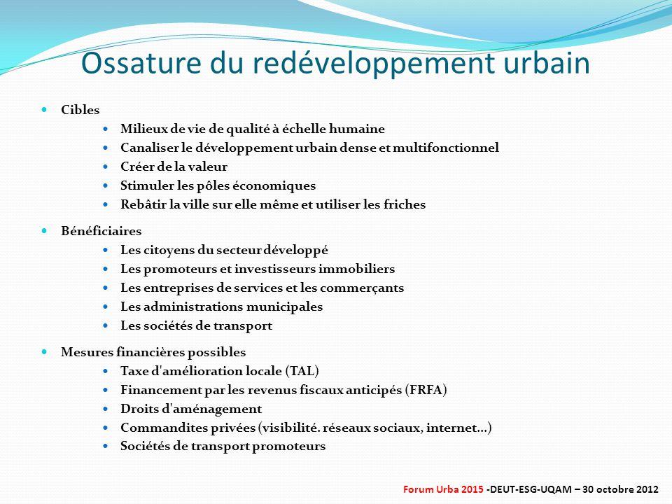 Ossature du redéveloppement urbain Cibles Milieux de vie de qualité à échelle humaine Canaliser le développement urbain dense et multifonctionnel Crée