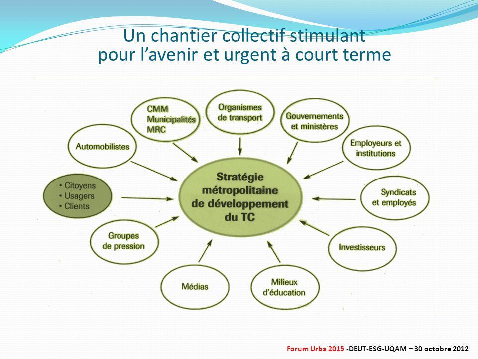 Un chantier collectif stimulant pour l'avenir et urgent à court terme Forum Urba 2015 -DEUT-ESG-UQAM – 30 octobre 2012
