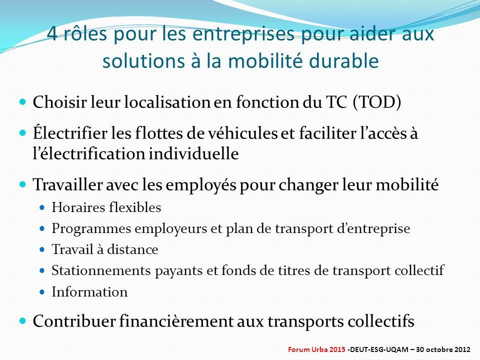 4 rôles pour les entreprises pour aider aux solutions à la mobilité durable Choisir leur localisation en fonction du TC (TOD) Électrifier les flottes