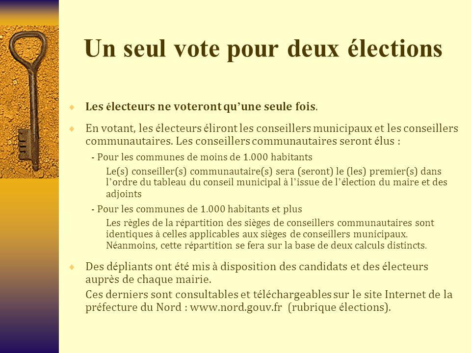 Un seul vote pour deux élections  Les é lecteurs ne voteront qu ' une seule fois.  En votant, les é lecteurs é liront les conseillers municipaux et