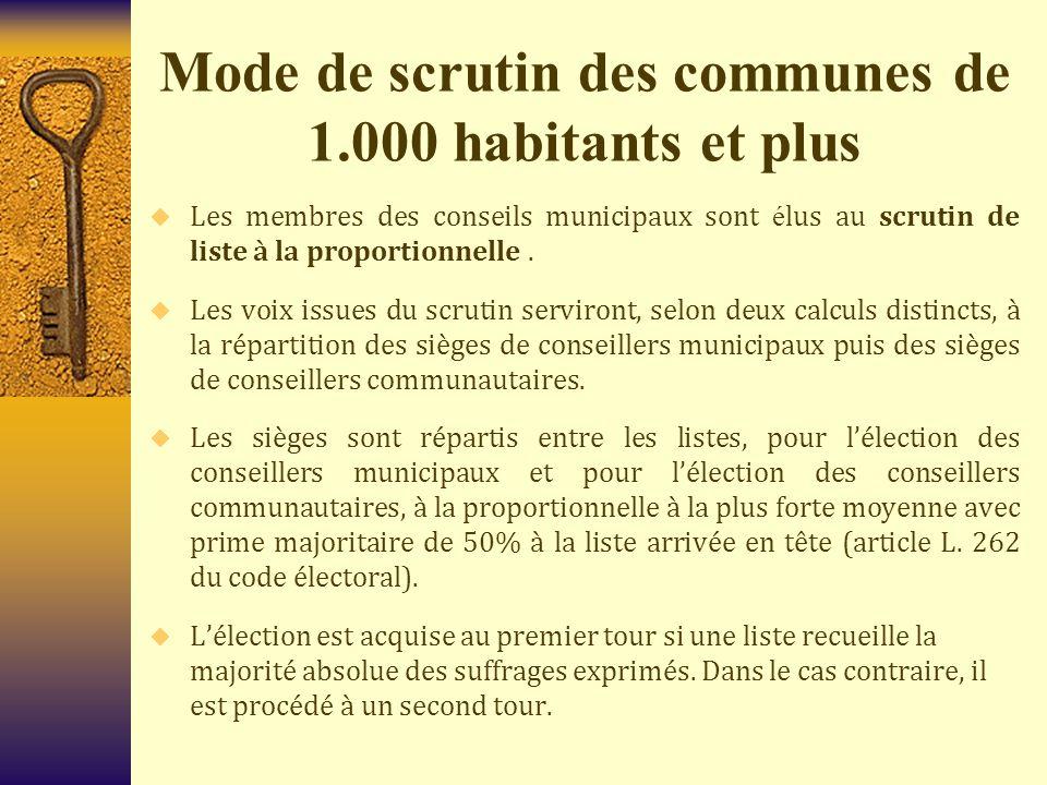 Mode de scrutin des communes de 1.000 habitants et plus  Les membres des conseils municipaux sont é lus au scrutin de liste à la proportionnelle.  L