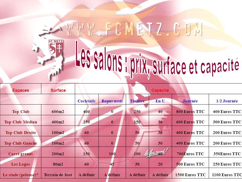 EspacesSurfaceCapacité CocktailsRepas assisThéâtreEn UJournée1/2 Journée Top Club600m2400025040800 Euros TTC400 Euros TTC Top Club Médian400m2250015030600 Euros TTC300 Euros TTC Top Club Droite100m26005030400 Euros TTC200 Euros TTC Top Club Gauche100m26005030400 Euros TTC200 Euros TTC Carré grenat200m2150100 40700Euros TTC350Euros TTC Les Loges80m260453020500 Euros TTC250 Euros TTC Le stade (pelouse)*Terrain de footA définir 1500 Euros TTC1100 Euros TTC *Pelouse disponible uniquement après la fin du championnat EspacesSurfaceCapacité CocktailsRepas assisThéâtreEn UJournée1/2 Journée Top Club600m2400025040800 Euros TTC400 Euros TTC Top Club Médian400m2250015030600 Euros TTC300 Euros TTC Top Club Droite100m26005030400 Euros TTC200 Euros TTC Top Club Gauche100m26005030400 Euros TTC200 Euros TTC Carré grenat200m2150100 40700Euros TTC350Euros TTC Les Loges80m260453020500 Euros TTC250 Euros TTC Le stade (pelouse)*Terrain de footA définir 1500 Euros TTC1100 Euros TTC