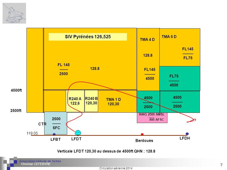8 Séminaire « Définition de Produits » : méthodologie de définition d'une pièce GREC INITIALES Circulation aérienne 2014 Association Vélivole de Tarbes Christian LEFEBVRE 8 L'axe LFDT LFDA(Aire) Fréquences : Laloubère : 122,6 MHz Lourdes : 120,3MHz Pau : 128,8 MHz SIV Pyrénées : 126,525 MHz Aire/Adour : 118,97 MHz Mont de Marsan : 119,7 MHz Cartes VAC LFDA