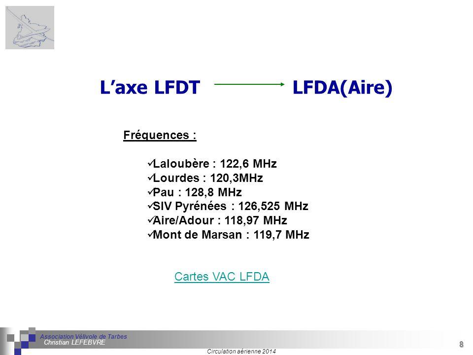 9 Séminaire « Définition de Produits » : méthodologie de définition d'une pièce GREC INITIALES Circulation aérienne 2014 Association Vélivole de Tarbes Christian LEFEBVRE 9 LFDA Vic Bigorre Cadillon (lac) LFDT 4500 AMSL --------- 1650 AMSL R34A 128.8 TMA8 D FL145 --------- FL75 TMA5 E FL 75 --------- 2500 FL145 --------- 4500 128.8 4500 --------- 2500 TMA7 D TMA4DTMA4D TMA5 E LFBT 4500 ------- 2500 FL145 -------- 4500 2500 ------- SFC TMA1 D CTR 128.8 120,3 Mont de Marsan : 119,7 SIV Pyrénées 126,525 FL145 -------- 2500 128.8 TMA1 D 4500ft 2500ft Verticale LFDT 120,30 au dessus de 4500ft QHN : 128.8 120,30