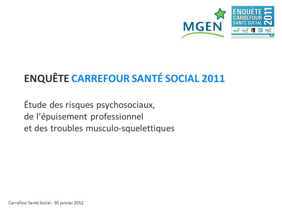 Carrefour Santé Social - 30 janvier 2012 ENQUÊTE CARREFOUR SANTÉ SOCIAL 2011 Étude des risques psychosociaux, de l'épuisement professionnel et des tro