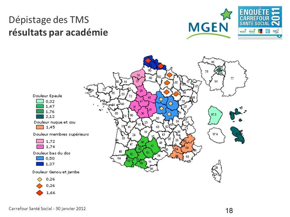 Carrefour Santé Social - 30 janvier 2012 18 Dépistage des TMS résultats par académie