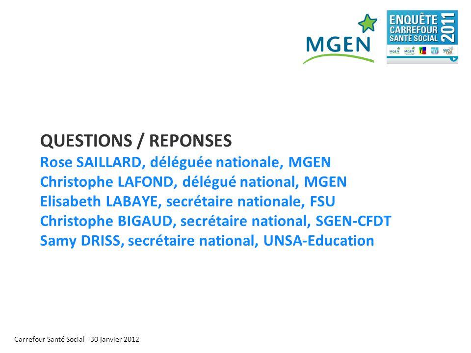 Carrefour Santé Social - 30 janvier 2012 QUESTIONS / REPONSES Rose SAILLARD, déléguée nationale, MGEN Christophe LAFOND, délégué national, MGEN Elisab