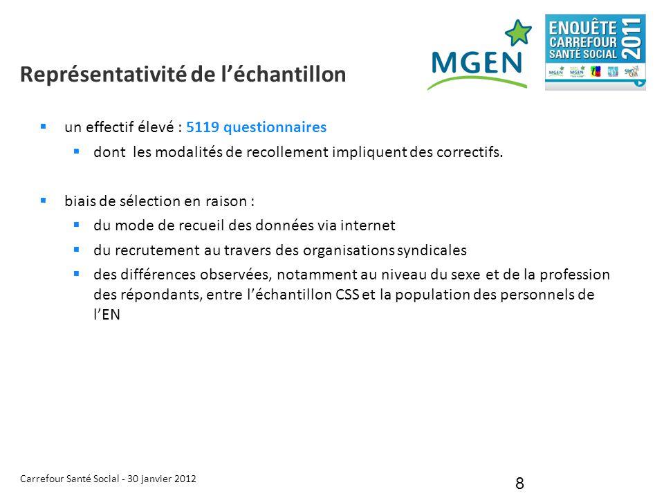 Carrefour Santé Social - 30 janvier 2012 8 Représentativité de l'échantillon  un effectif élevé : 5119 questionnaires  dont les modalités de recolle