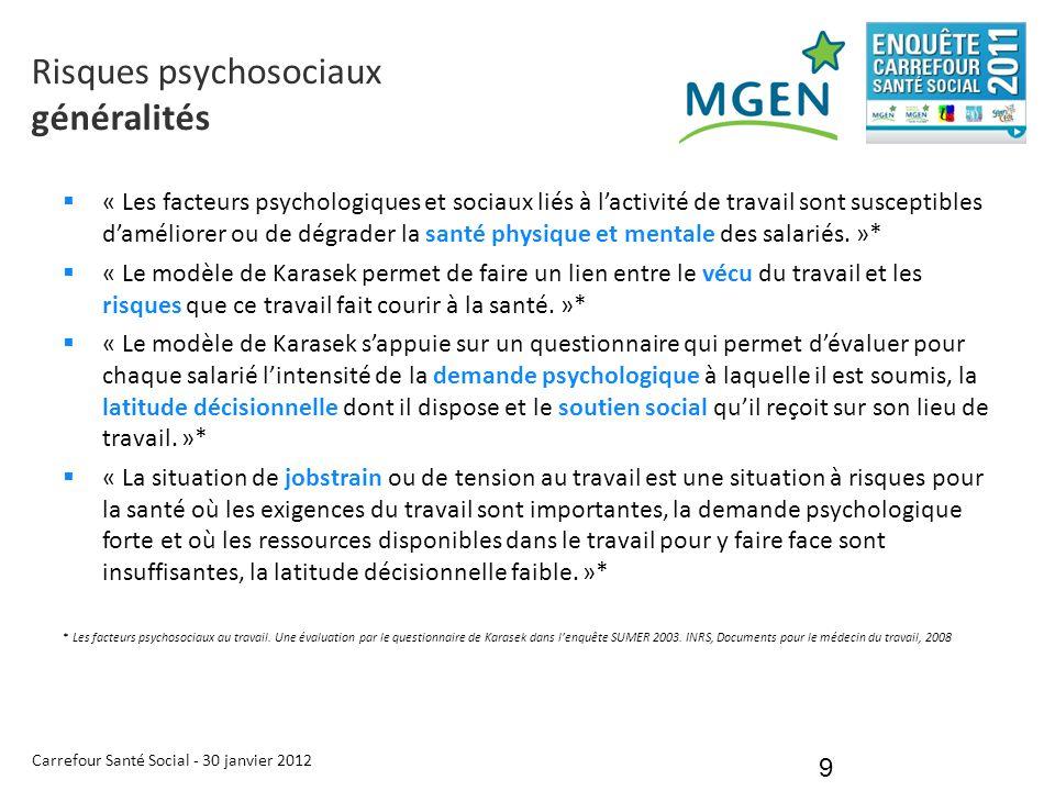 Carrefour Santé Social - 30 janvier 2012 9 Risques psychosociaux généralités  « Les facteurs psychologiques et sociaux liés à l'activité de travail s