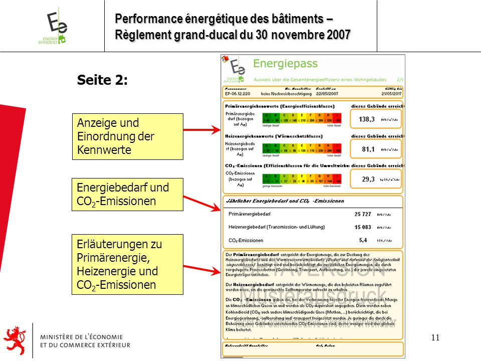 11 Seite 2: Anzeige und Einordnung der Kennwerte Energiebedarf und CO 2 -Emissionen Erläuterungen zu Primärenergie, Heizenergie und CO 2 -Emissionen Performance énergétique des bâtiments – Règlement grand-ducal du 30 novembre 2007