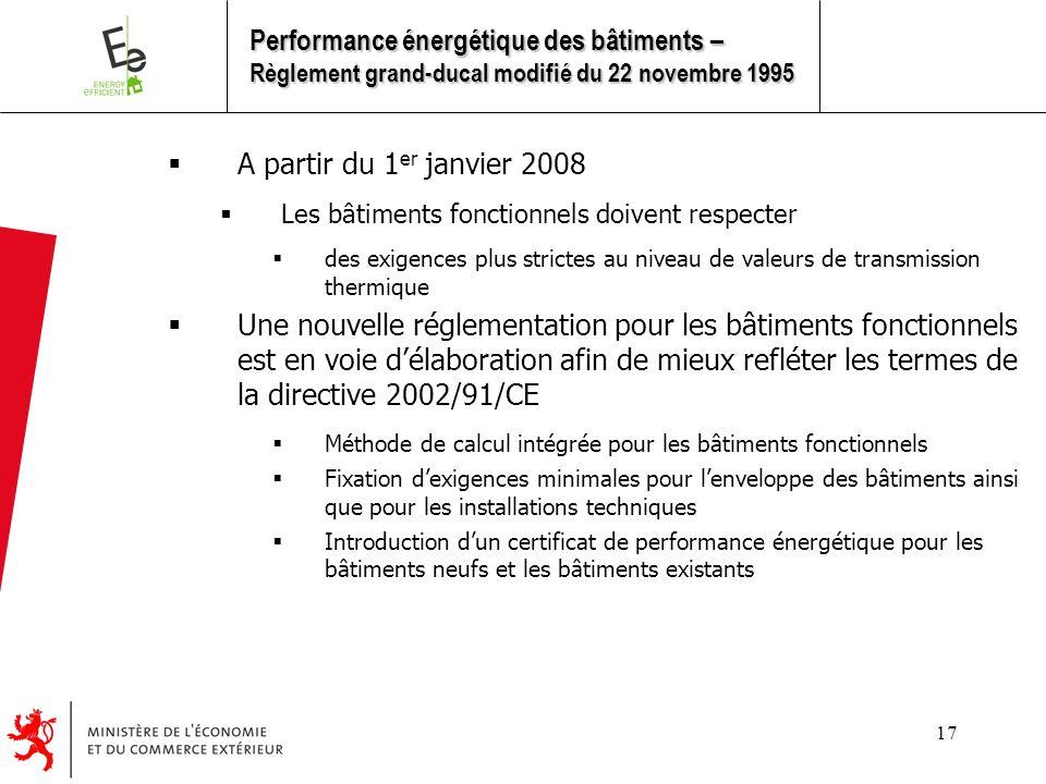 17  A partir du 1 er janvier 2008  Les bâtiments fonctionnels doivent respecter  des exigences plus strictes au niveau de valeurs de transmission thermique  Une nouvelle réglementation pour les bâtiments fonctionnels est en voie d'élaboration afin de mieux refléter les termes de la directive 2002/91/CE  Méthode de calcul intégrée pour les bâtiments fonctionnels  Fixation d'exigences minimales pour l'enveloppe des bâtiments ainsi que pour les installations techniques  Introduction d'un certificat de performance énergétique pour les bâtiments neufs et les bâtiments existants Performance énergétique des bâtiments – Règlement grand-ducal modifié du 22 novembre 1995