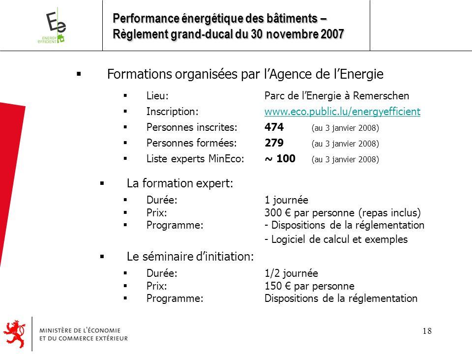 18  Formations organisées par l'Agence de l'Energie  Lieu: Parc de l'Energie à Remerschen  Inscription: www.eco.public.lu/energyefficientwww.eco.public.lu/energyefficient  Personnes inscrites:474 (au 3 janvier 2008)  Personnes formées:279 (au 3 janvier 2008)  Liste experts MinEco:~ 100 (au 3 janvier 2008)  La formation expert:  Durée:1 journée  Prix:300 € par personne (repas inclus)  Programme:- Dispositions de la réglementation - Logiciel de calcul et exemples  Le séminaire d'initiation:  Durée:1/2 journée  Prix:150 € par personne  Programme:Dispositions de la réglementation Performance énergétique des bâtiments – Règlement grand-ducal du 30 novembre 2007