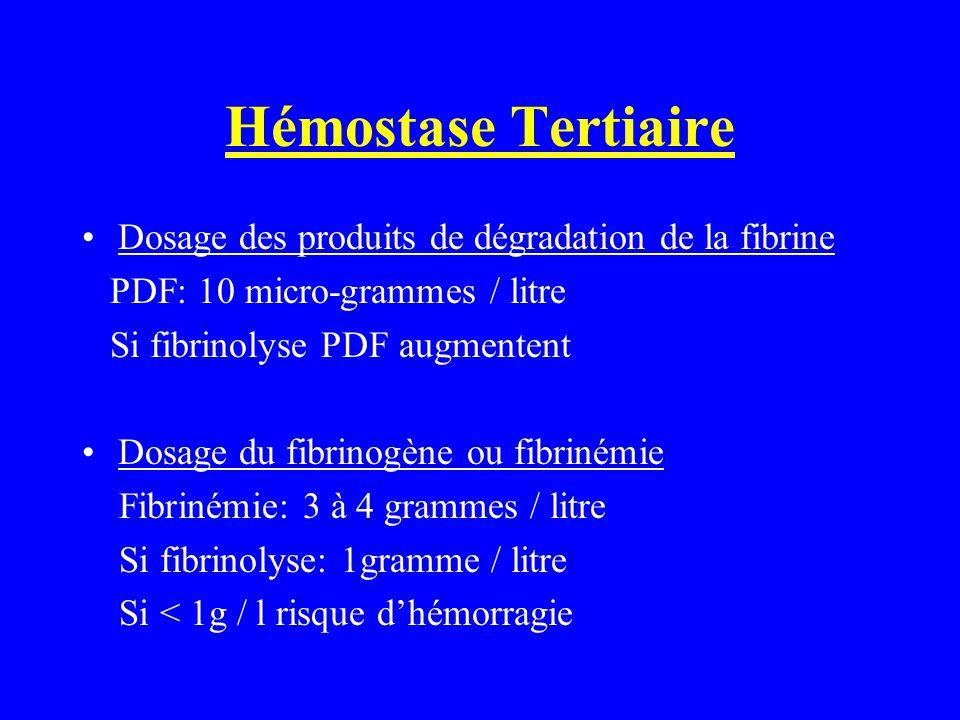 Hémostase Tertiaire Dosage des produits de dégradation de la fibrine PDF: 10 micro-grammes / litre Si fibrinolyse PDF augmentent Dosage du fibrinogène