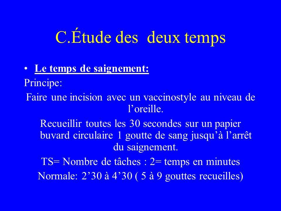 C.Étude des deux temps ( suite) Méthode d'Ivy ou épreuve de Duke ( en laboratoire) Normale: 4'30 à 9'30