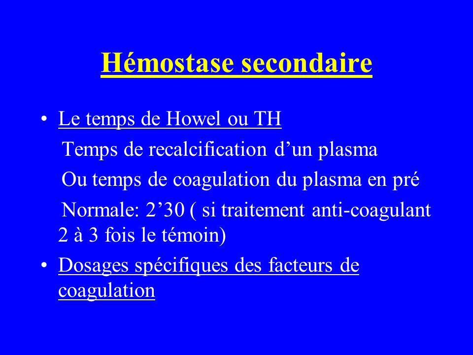 Hémostase secondaire Temps de céphaline activée = TCA Temps de céphaline Kaolin = TCK Temps de coagulation d'un plasma déplaquetté et recalcifié Normale: 30 à 45 secondes (Si traitement anti-coagulant par héparine non fractionnée 2 à 3 fois le témoin) Titrarinémie (TIT) ou anti-Xa pour ajuster un traitement à l'héparine de façon précise.