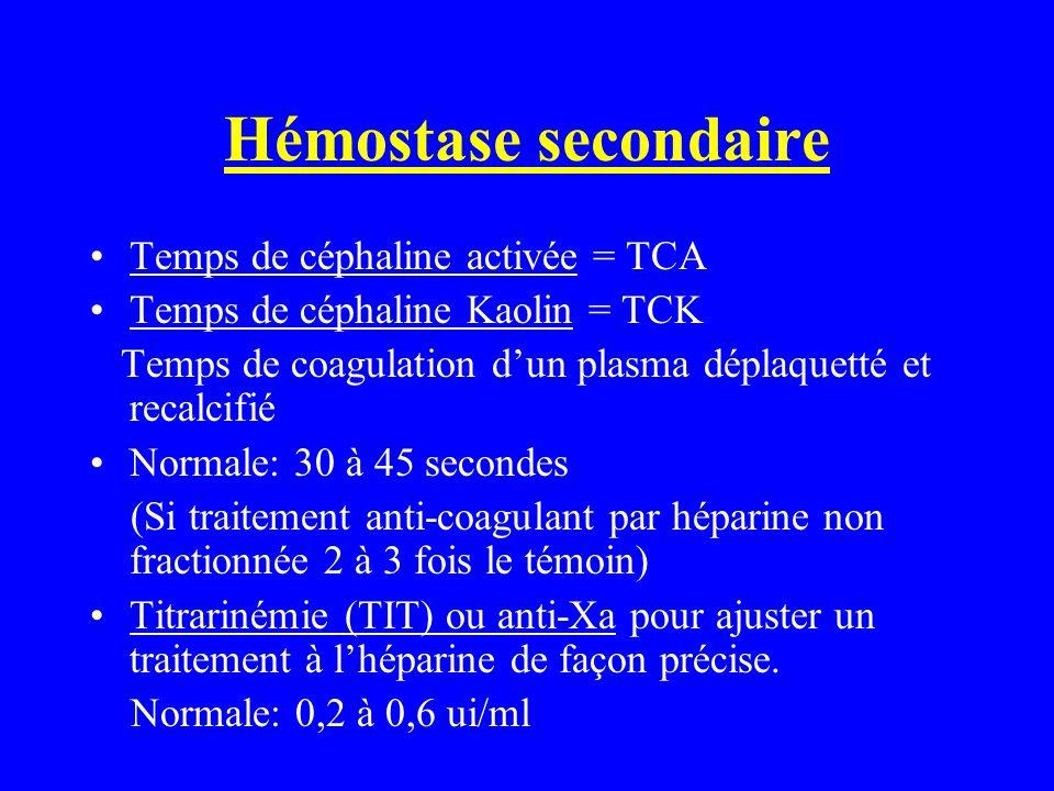 Hémostase secondaire (suite) Temps de prothrombine (TP) Temps de coagulation du plasma en présence de thromboplastine tissulaire (FIII) Normale: 80 à 100% Si traitement anti-vitamines K: 25 à 35 % INR ( International normalized ratio ) Normale: 1 Sous traitement anti-vitamines K: 2 à 4,5