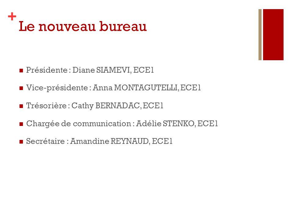 + Le nouveau bureau Présidente : Diane SIAMEVI, ECE1 Vice-présidente : Anna MONTAGUTELLI, ECE1 Trésorière : Cathy BERNADAC, ECE1 Chargée de communicat