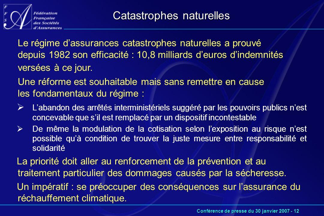 Conférence de presse du 30 janvier 2007 - 12 Catastrophes naturelles Le régime d'assurances catastrophes naturelles a prouvé depuis 1982 son efficacité : 10,8 milliards d'euros d'indemnités versées à ce jour.