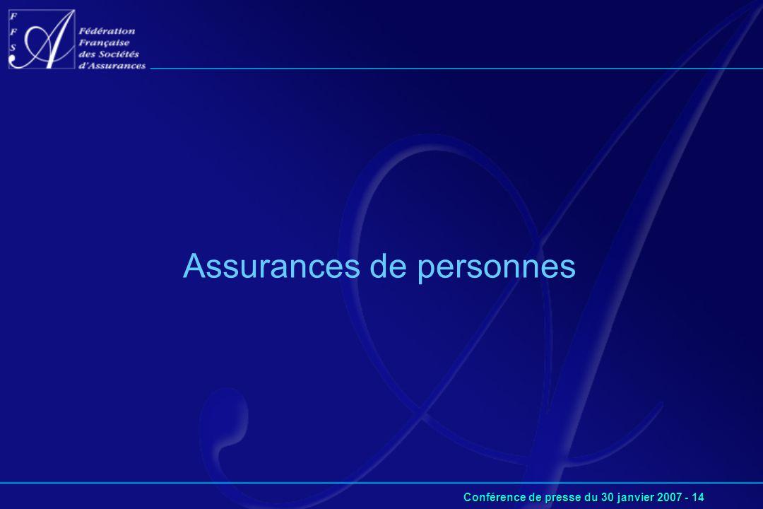 Conférence de presse du 30 janvier 2007 - 14 Assurances de personnes