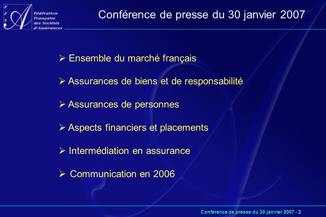 Conférence de presse du 30 janvier 2007 - 2 Conférence de presse du 30 janvier 2007  Ensemble du marché français  Assurances de biens et de responsabilité  Assurances de personnes  Aspects financiers et placements  Intermédiation en assurance  Communication en 2006