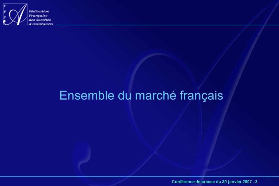 Conférence de presse du 30 janvier 2007 - 3 Ensemble du marché français
