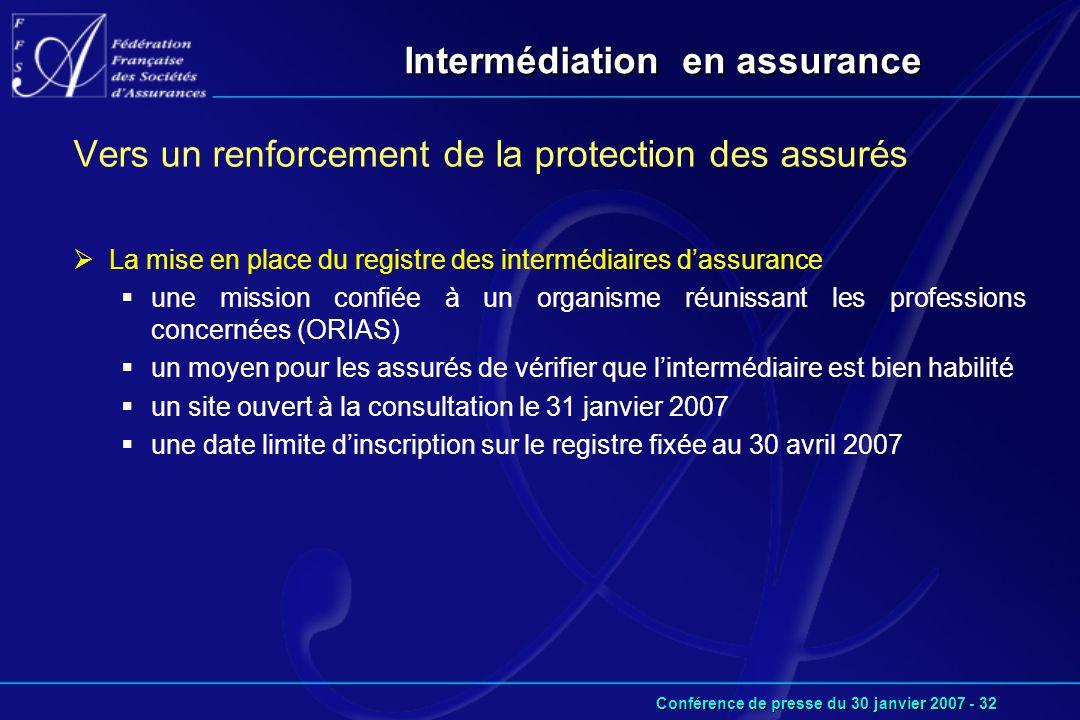 Conférence de presse du 30 janvier 2007 - 32 Intermédiation en assurance Vers un renforcement de la protection des assurés   La mise en place du registre des intermédiaires d'assurance   une mission confiée à un organisme réunissant les professions concernées (ORIAS)   un moyen pour les assurés de vérifier que l'intermédiaire est bien habilité   un site ouvert à la consultation le 31 janvier 2007   une date limite d'inscription sur le registre fixée au 30 avril 2007
