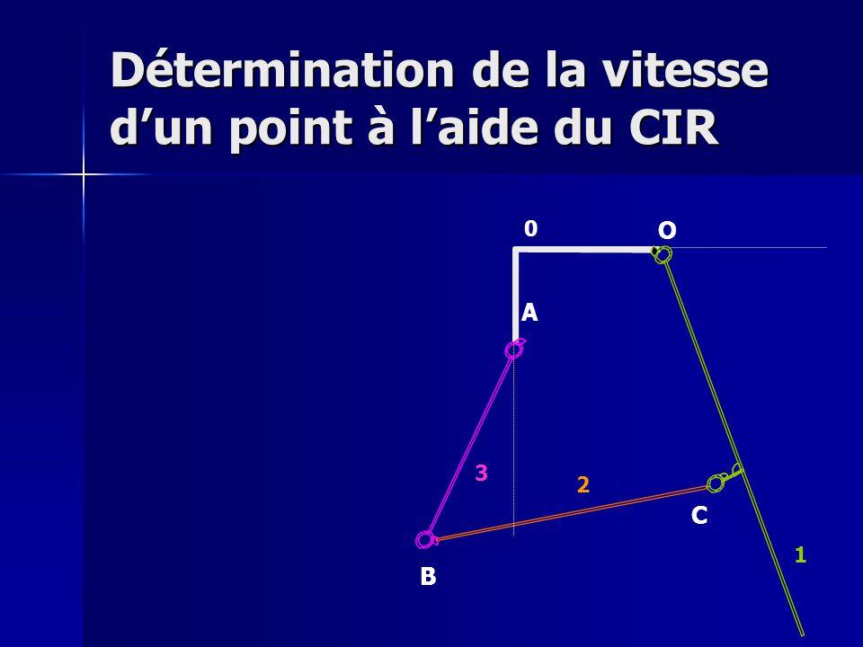 Détermination de la vitesse d'un point à l'aide du CIR O A B C 0 1 2 3