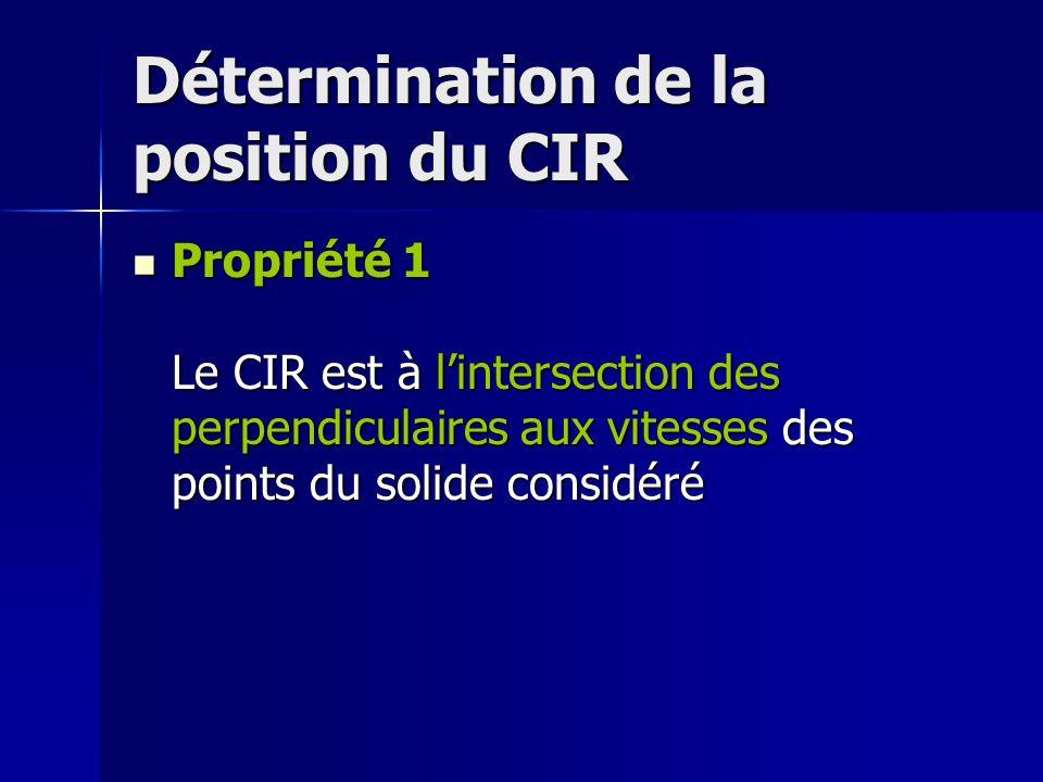 Détermination de la position du CIR Propriété 1 Le CIR est à l'intersection des perpendiculaires aux vitesses des points du solide considéré Propriété 1 Le CIR est à l'intersection des perpendiculaires aux vitesses des points du solide considéré