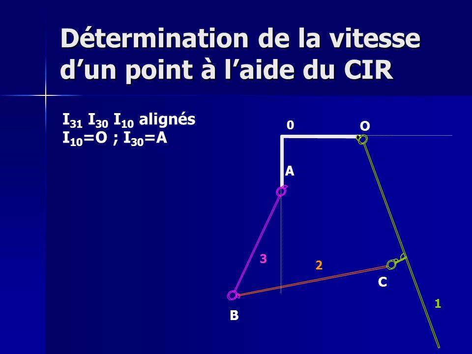 O A B C 0 1 2 3 I 31 I 30 I 10 alignés I 10 =O ; I 30 =A