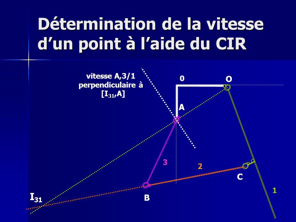 Détermination de la vitesse d'un point à l'aide du CIR vitesse A,3/1 perpendiculaire à [I 31,A] O A B C 0 1 2 3 I 31
