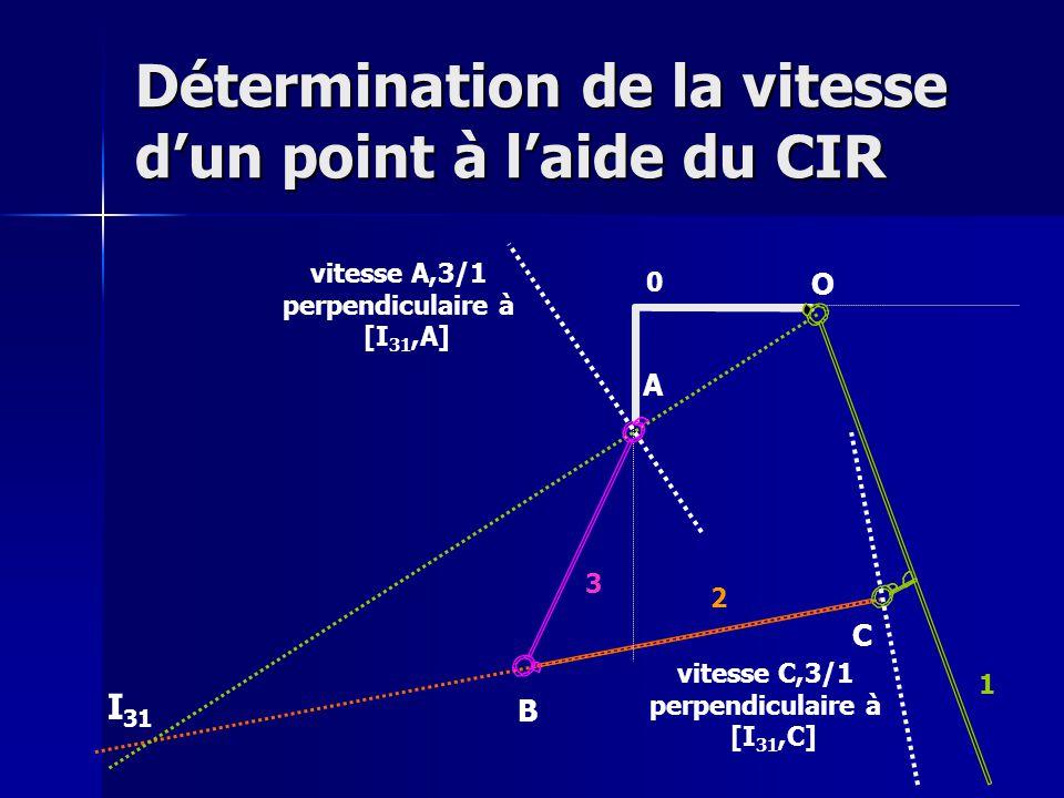Détermination de la vitesse d'un point à l'aide du CIR vitesse A,3/1 perpendiculaire à [I 31,A] O A B C 0 1 2 3 I 31 vitesse C,3/1 perpendiculaire à [I 31,C]