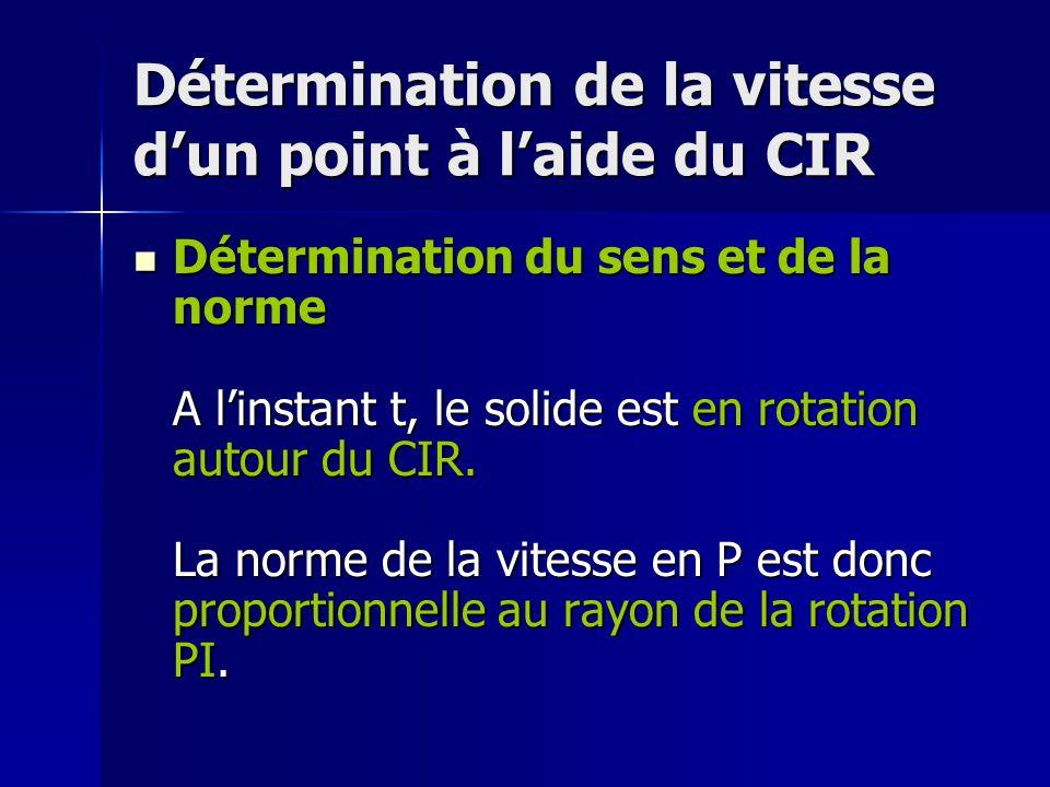 Détermination de la vitesse d'un point à l'aide du CIR Détermination du sens et de la norme A l'instant t, le solide est en rotation autour du CIR.