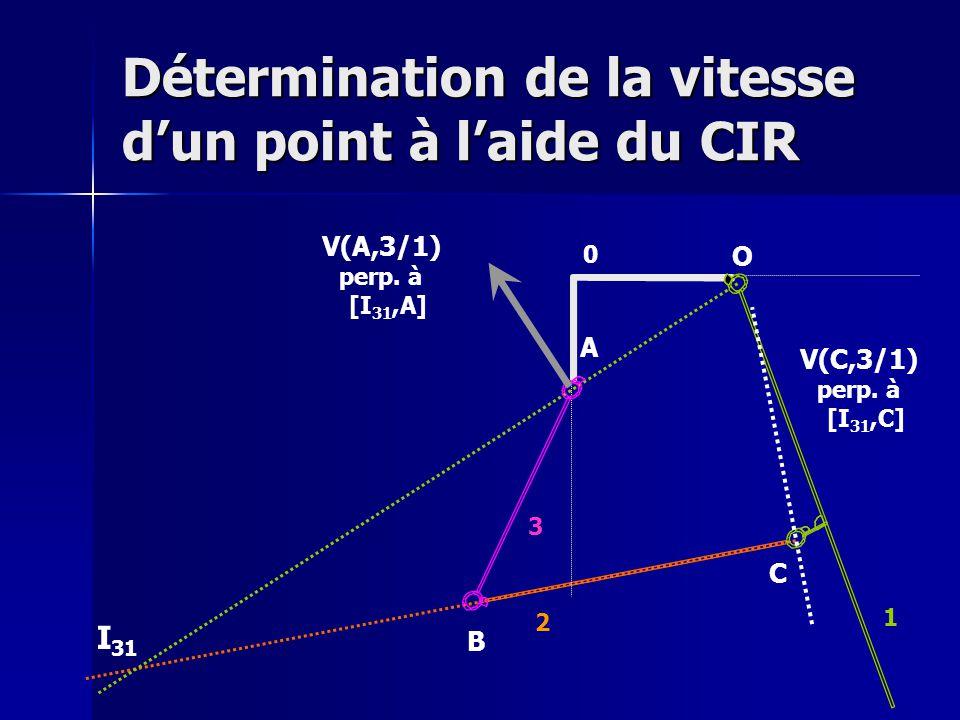 Détermination de la vitesse d'un point à l'aide du CIR V(A,3/1) perp.