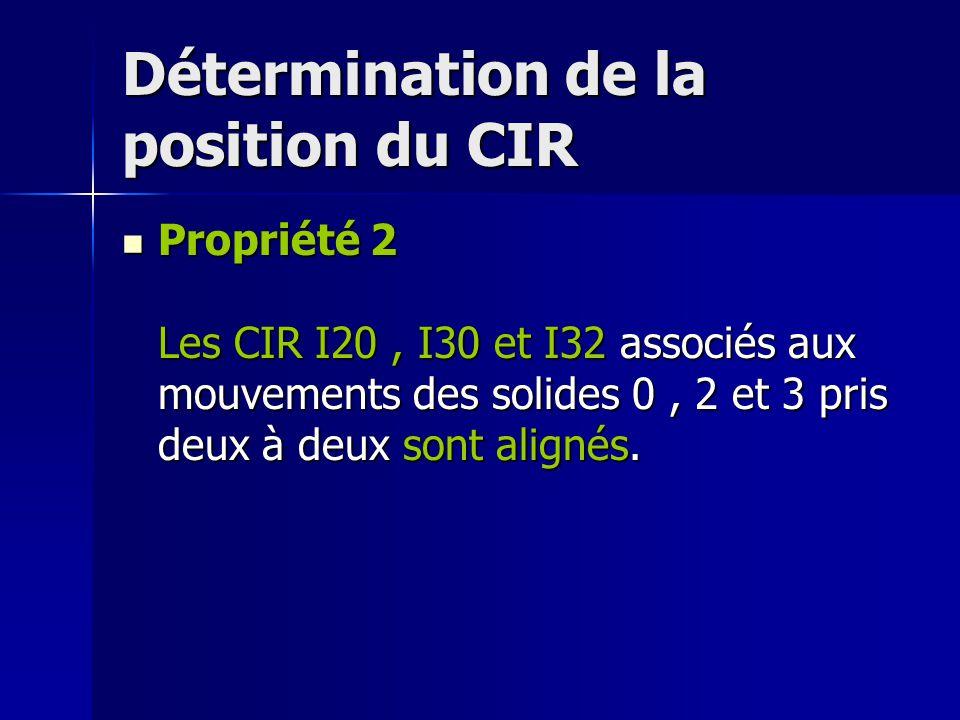 Détermination de la position du CIR Propriété 2 Les CIR I20, I30 et I32 associés aux mouvements des solides 0, 2 et 3 pris deux à deux sont alignés.