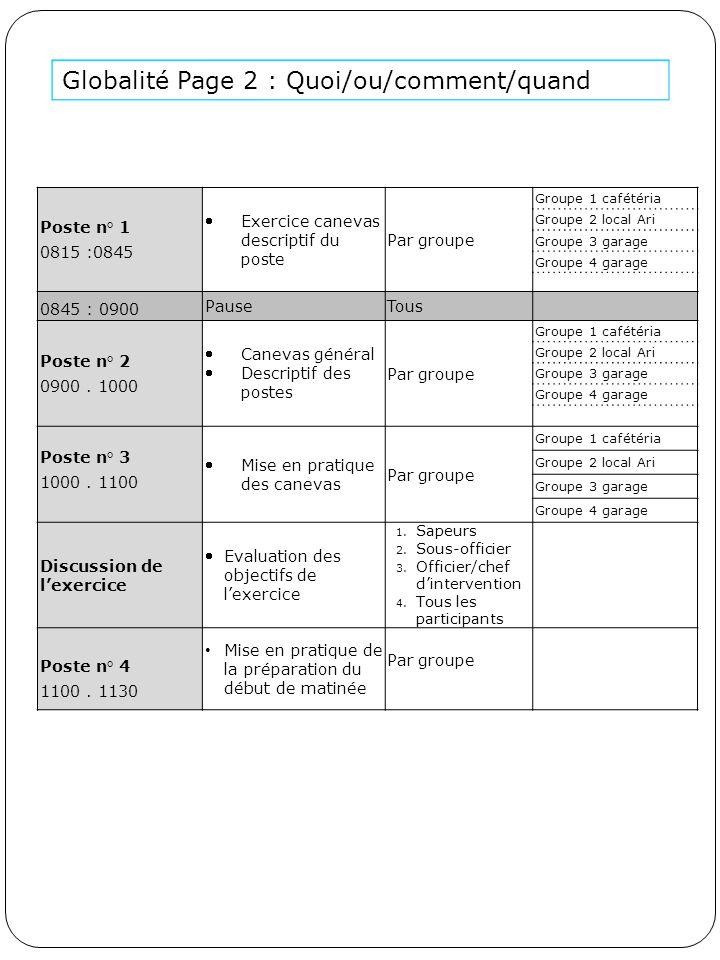 Poste n° 1 0815 :0845 Exercice canevas descriptif du poste Par groupe Groupe 1 cafétéria Groupe 2 local Ari Groupe 3 garage Groupe 4 garage 0845 : 09