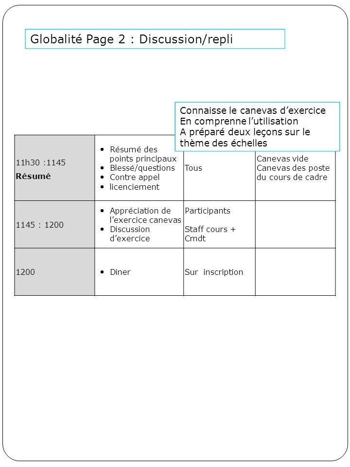 Descriptif des postes HoraireMatière entraînée Personnel concerné Matériel à préparer Objectifs Sous-officier et officier: connait la donnée d'ordre et commande l'engagement de l'engin.