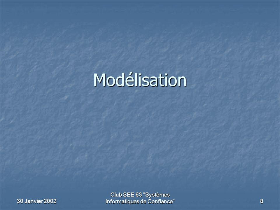 30 Janvier 2002 Club SEE 63 Systèmes Informatiques de Confiance 8 Modélisation
