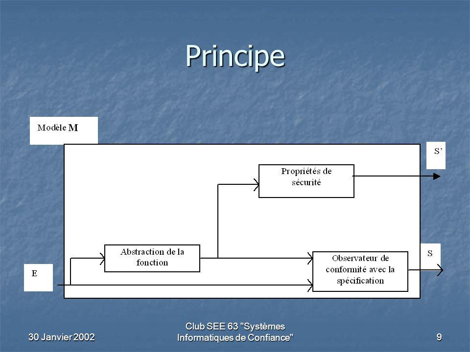 30 Janvier 2002 Club SEE 63 Systèmes Informatiques de Confiance 9 Principe