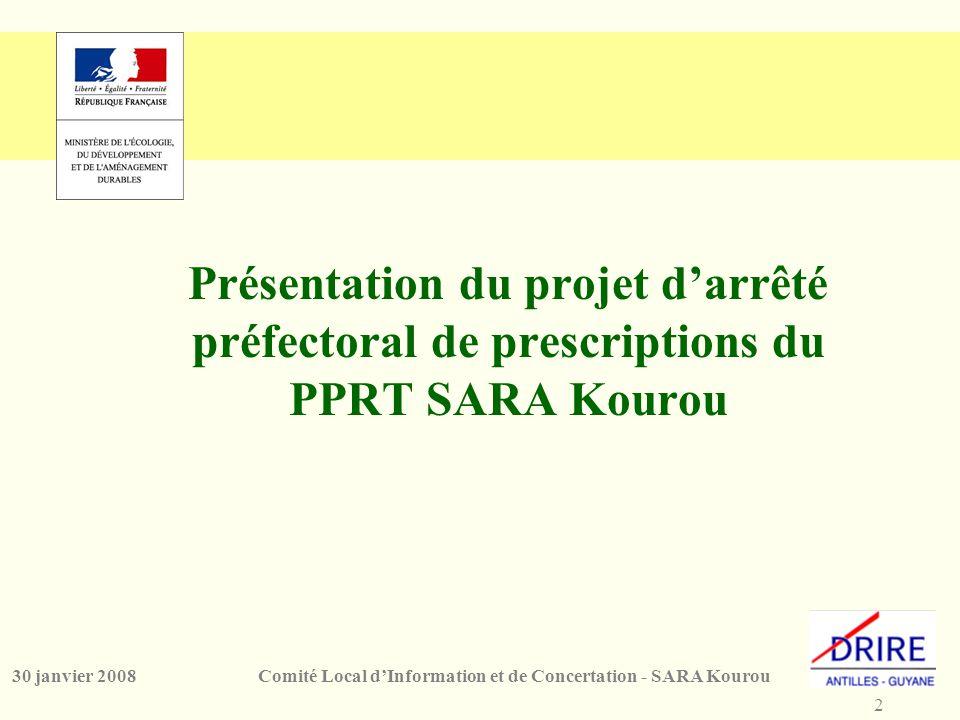 2 Comité Local d'Information et de Concertation - SARA Kourou30 janvier 2008 Présentation du projet d'arrêté préfectoral de prescriptions du PPRT SARA Kourou