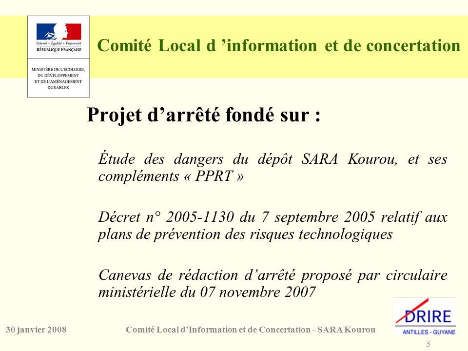 14 Comité Local d'Information et de Concertation - SARA Kourou30 janvier 2008 Comité Local d'Information et de Concertation Article 5 : Personnes et organismes associés