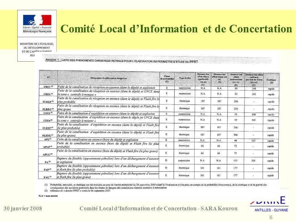 6 Comité Local d'Information et de Concertation - SARA Kourou30 janvier 2008 Comité Local d'Information et de Concertation