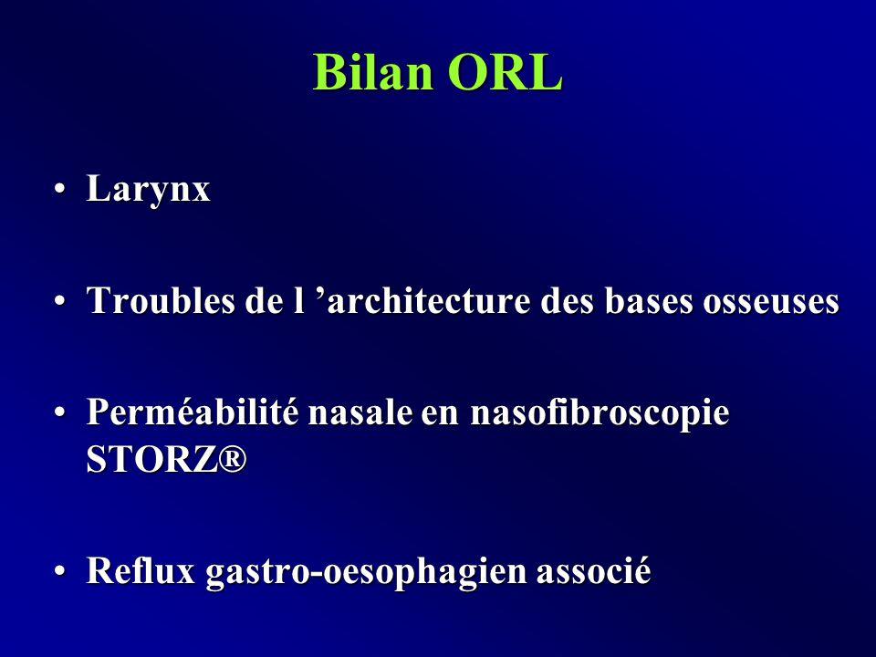 Bilan ORL LarynxLarynx Troubles de l 'architecture des bases osseusesTroubles de l 'architecture des bases osseuses Perméabilité nasale en nasofibroscopie STORZ®Perméabilité nasale en nasofibroscopie STORZ® Reflux gastro-oesophagien associéReflux gastro-oesophagien associé